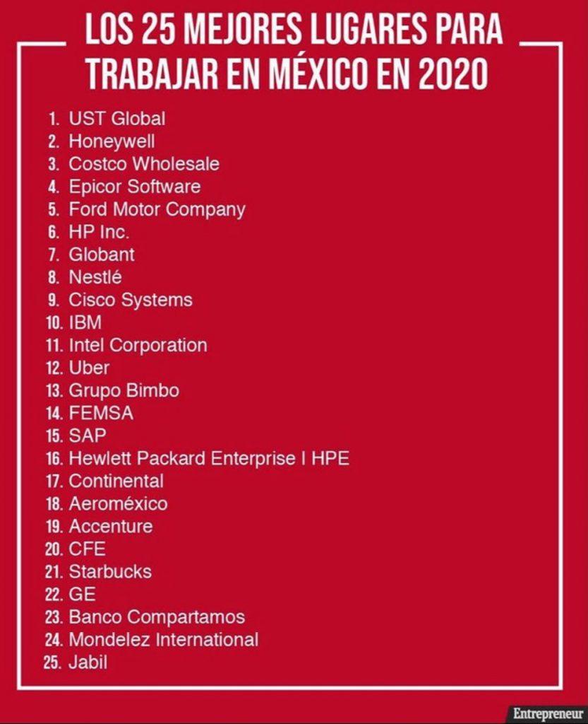 25-mejores-empresas-para-trabajar-en-mexico-2020