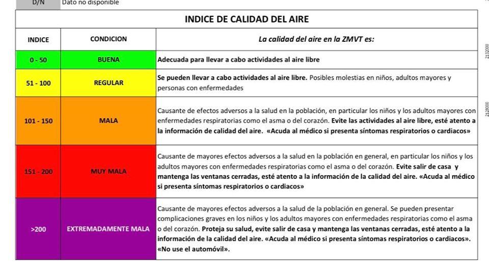 Fase-1-de-Contingencia-Ambiental-en-Valle-de-Toluca