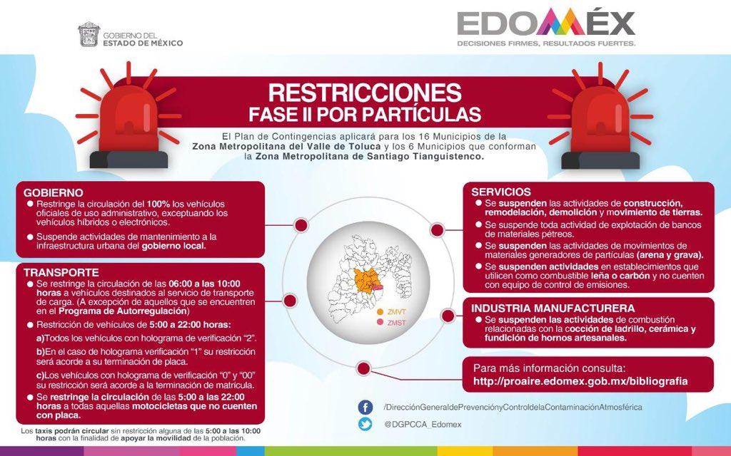 Fase-2-de-Contingencia-Ambiental-en-Valle-de-Toluca3