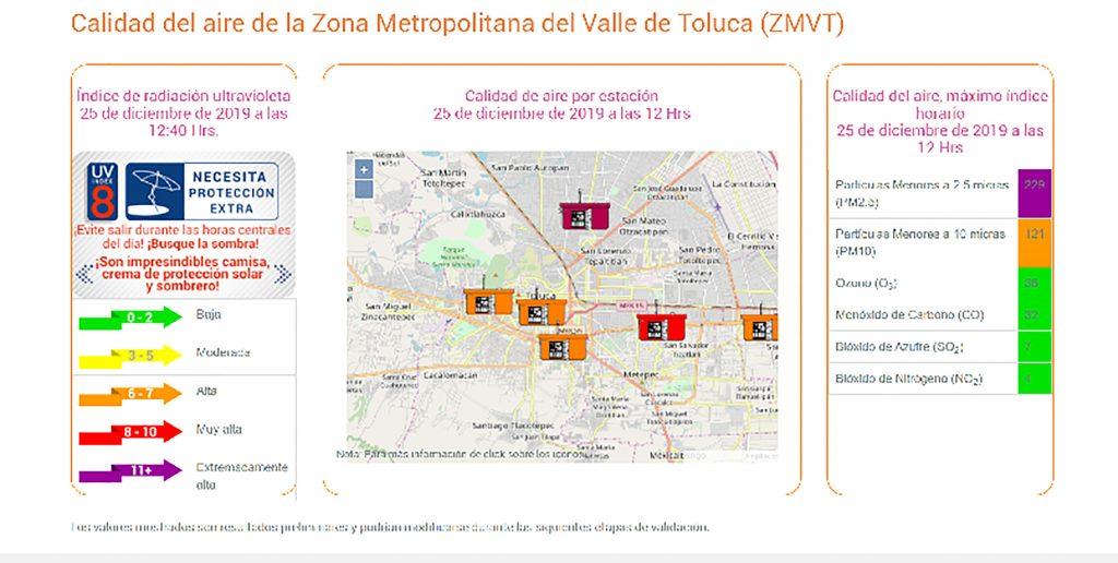 Fase-2-de-Contingencia-Ambiental-en-Valle-de-Toluca6