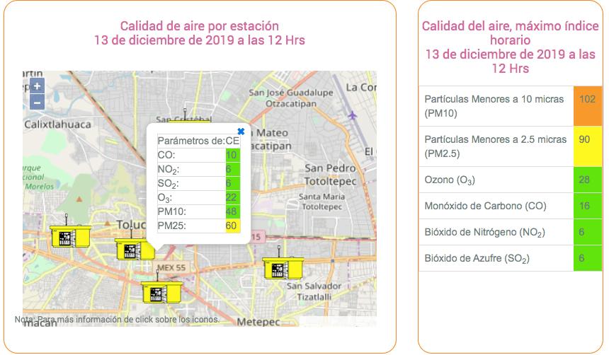 https://asisucede.com.mx/se-mantiene-los-niveles-de-contaminacion-en-el-aire-de-toluca