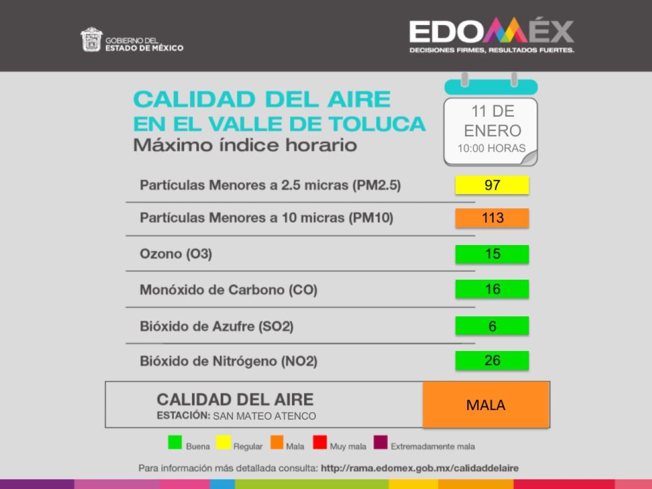 Reportan-MALA-Calidad-de-Aire-en-el-Valle-de-Toluca