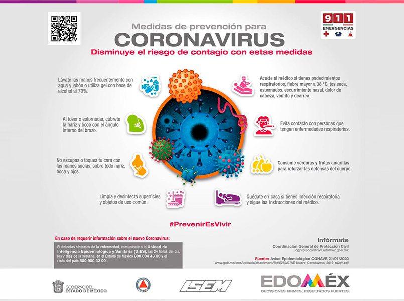 Medidas de prevención Coronavirus de la Organización Mundial de la Salud