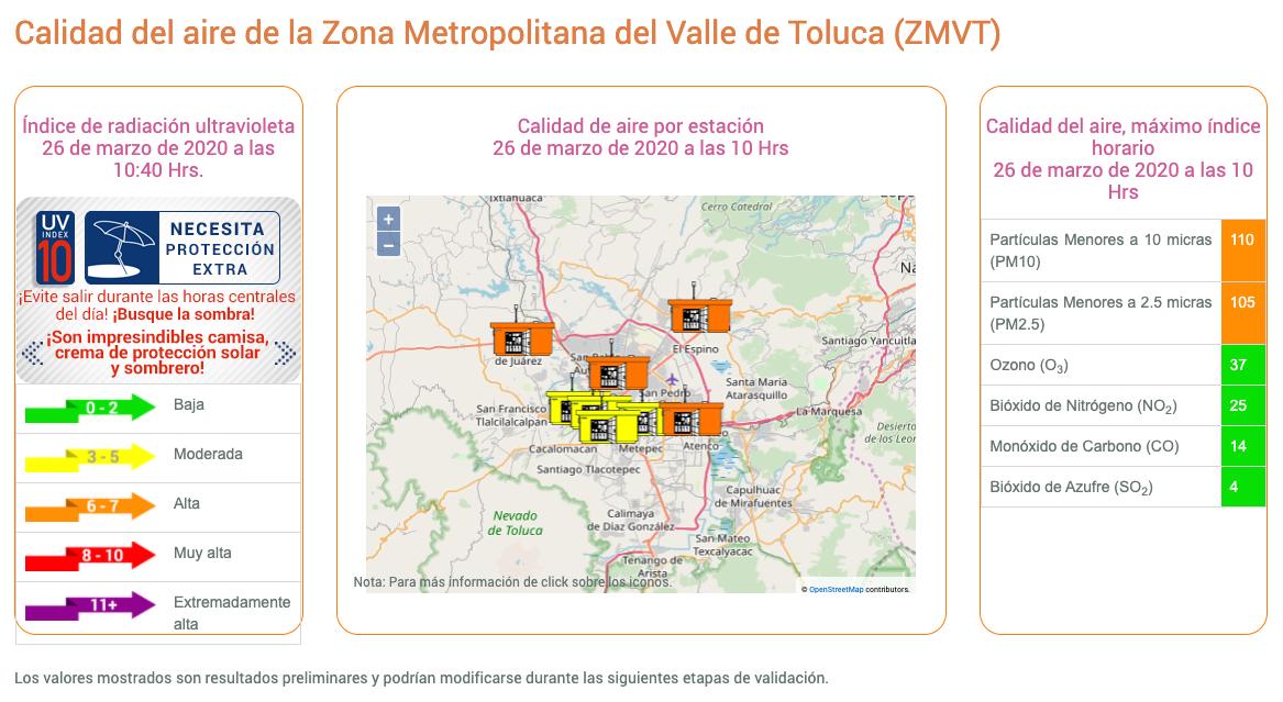 Calidad del aire en Valle de Toluca 26 de marzo