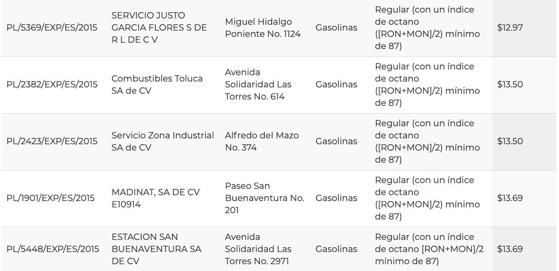 Precio gasolina en Toluca se vende a $12.97