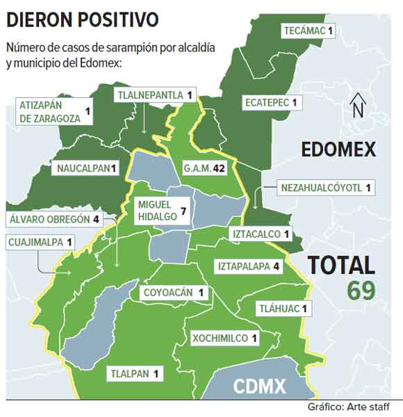 Aumentan casos de sarampión en CDMX y EdoMéx