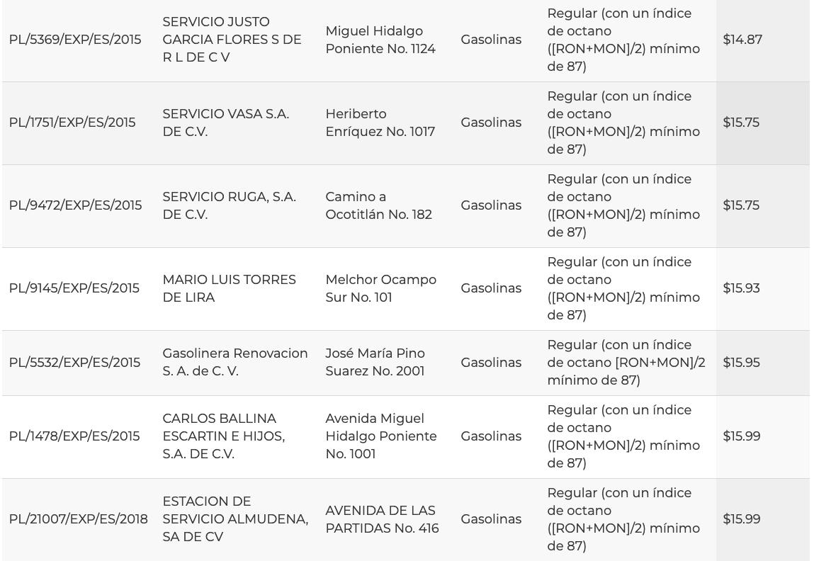 Precios gasolina Toluca y Metepec (19 marzo 2020)