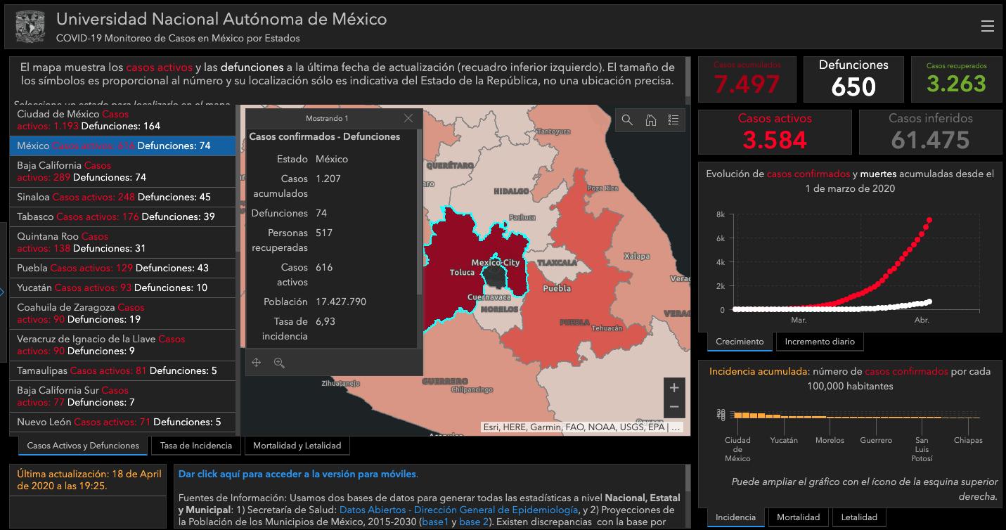 Covid-19 en municipios del EdoMéx