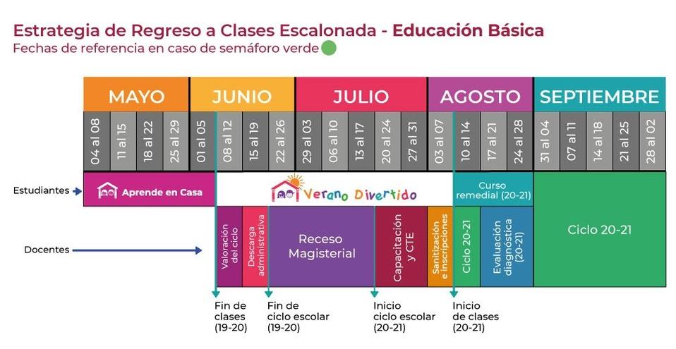 Calendario SEP Educación Básica