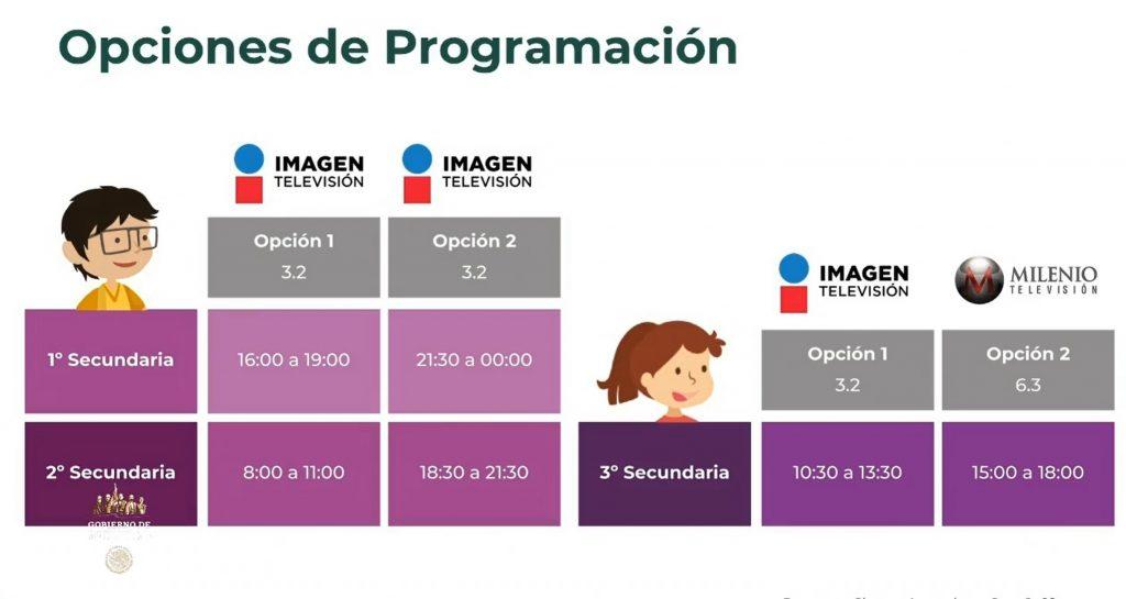 SEP da a conocer los horarios y canales por grado escolar Aprende en Casa II7