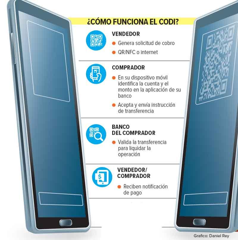 ¡No más efectivo!, este será el método de pago en México para la nueva normalidad