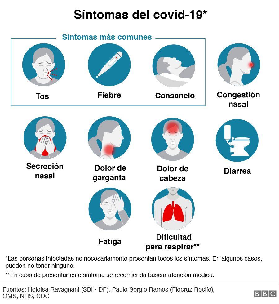Incluyen síntomas para considerar caso sospechoso de Covid-19