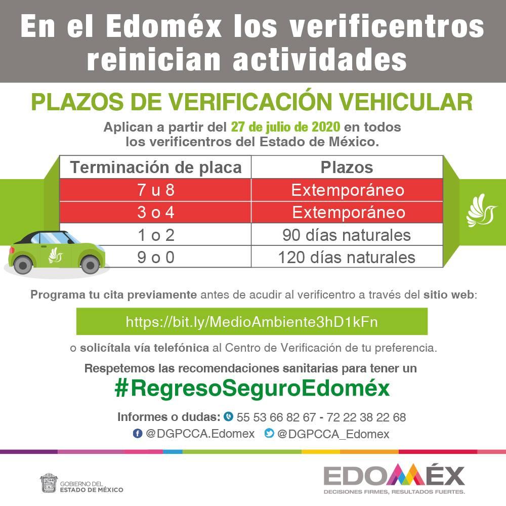 Plazos de verificación vehicular EdoMex 2020