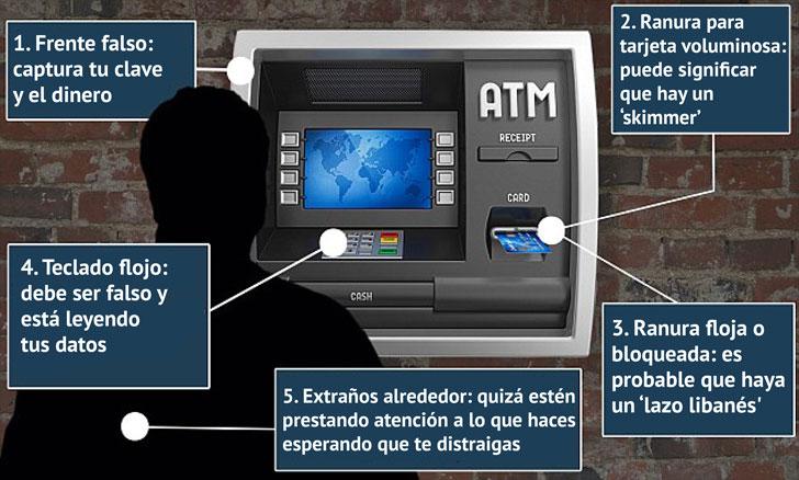 """""""Tallado de tarjeta"""" nueva modalidad de fraude en cajeros automáticos, aquí te decimos cómo evitarlo"""