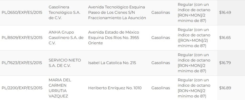 Toluca y Metepec mantienen precios de gasolina por debajo de los 17 pesos