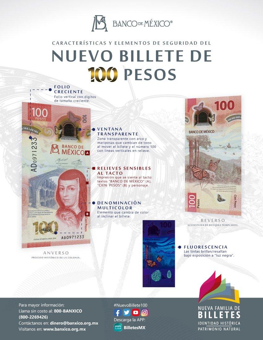 billete-100-pesos-sor-juana