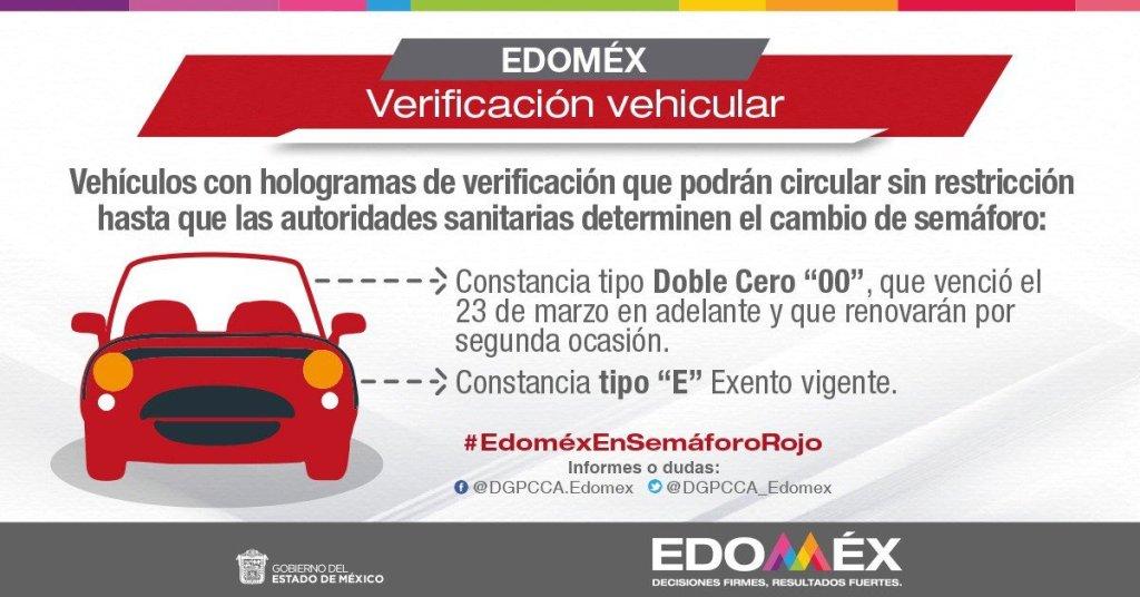 "Verificación 2021 EDOMEX || Lista de vehículos holograma ""00"""