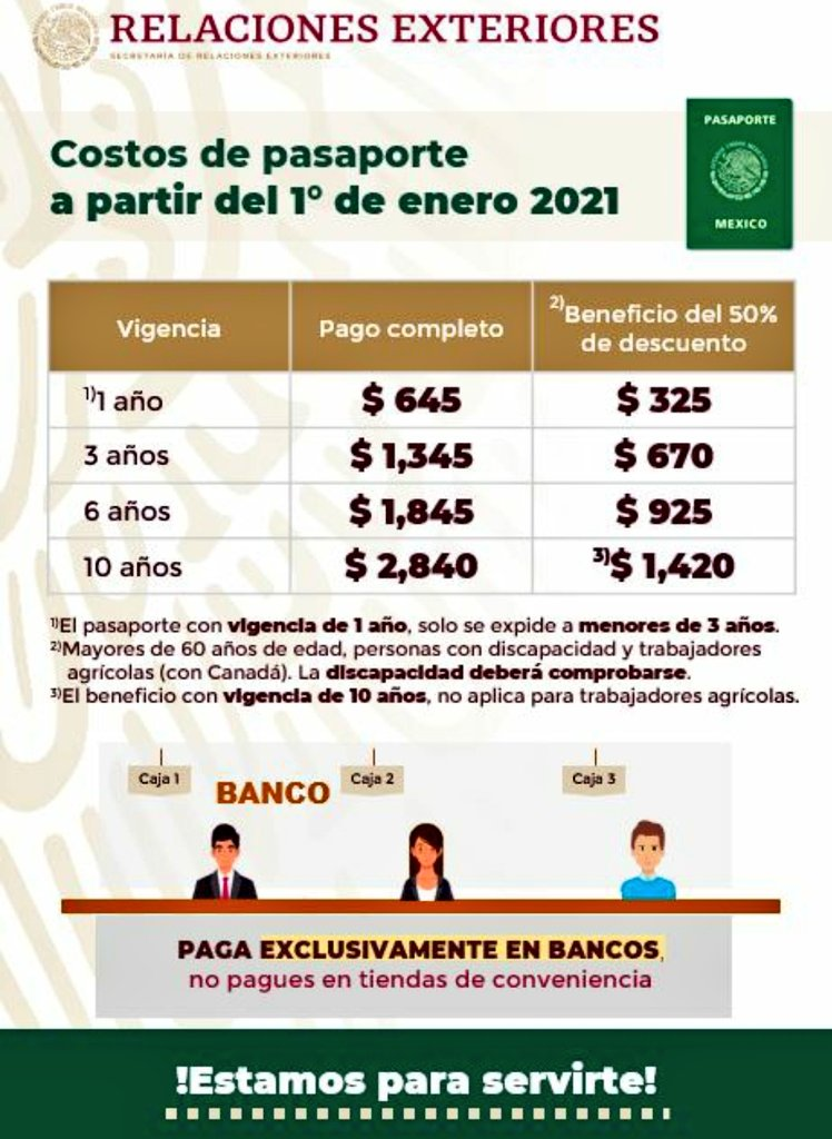 Conoce los nuevos precios del pasaporte mexicano para este 2021